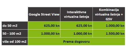 Cjenik izrade virtualne šetnje